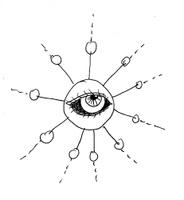 Mindmap_eye