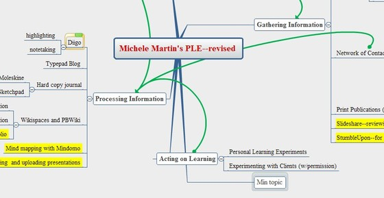 Mm_ple_mindmap_revised